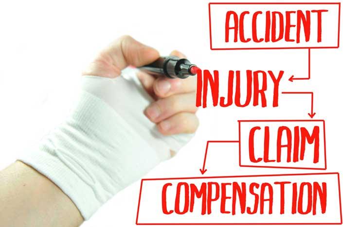 Personal / General Injury